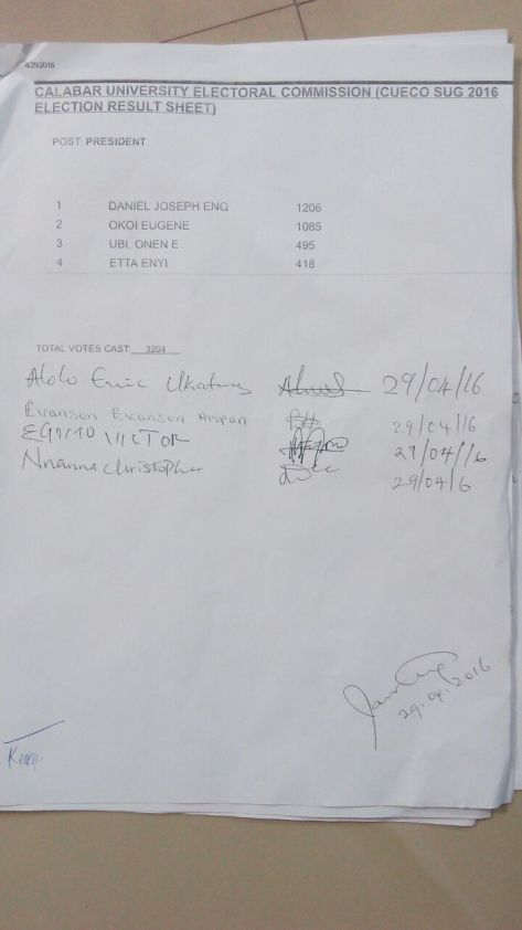 Election results obtained from cueco